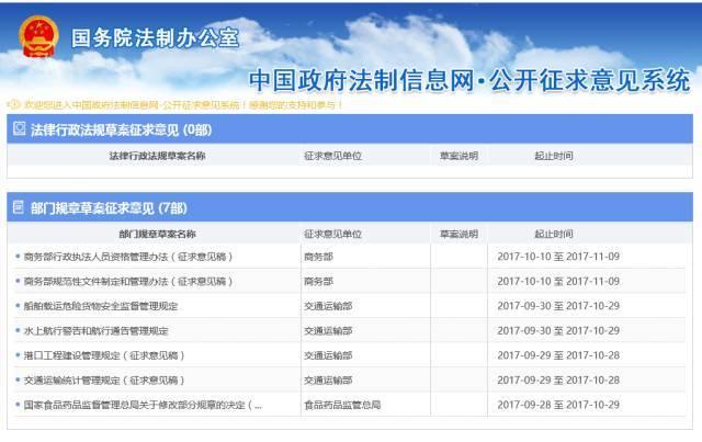 【政策】交通运输部发布《船舶载运危险货物安全监督管理规定》(