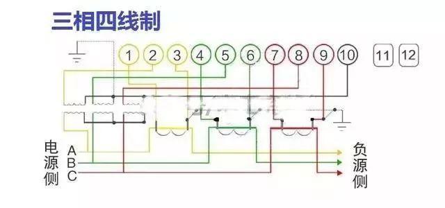 【电气分享】最全电表接线图,初学电工必看!
