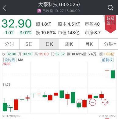 日本人:中国满大街好车,房子那么值钱,为什么不是发达国家?