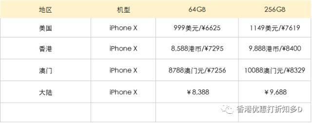 3岁玩微信,7岁会网购!长江的后浪也强大过头了吧