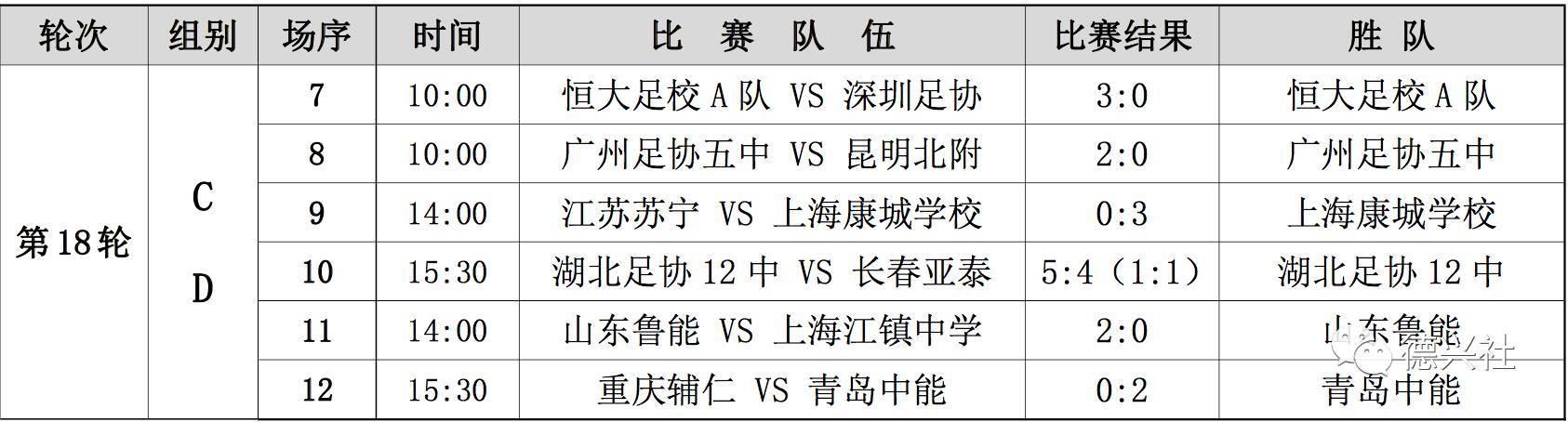 《奔跑吧》张韶涵、韩雪那期为何一拖再拖?节目组给出三个理由