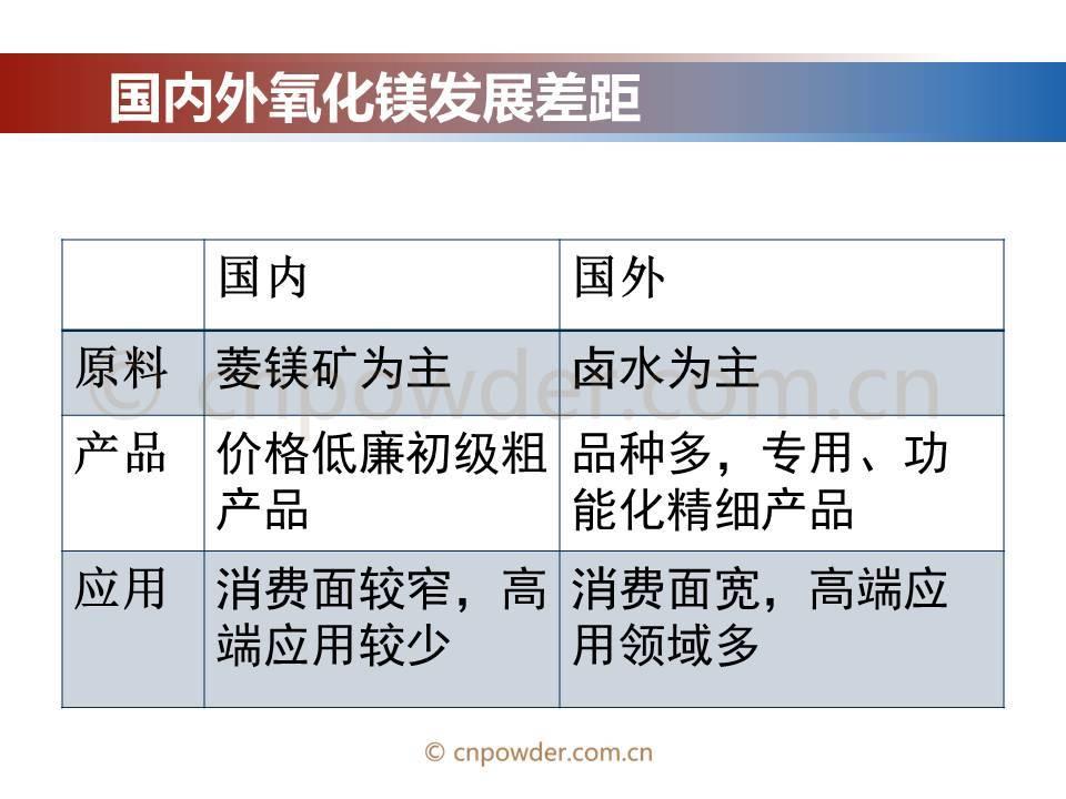 暗访北汽幻速4S店 幻速S7是否真如传言火爆?