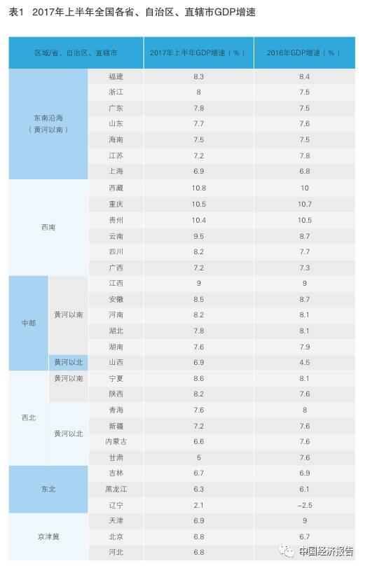 浙江和江苏经济总量差距_江苏和浙江地图