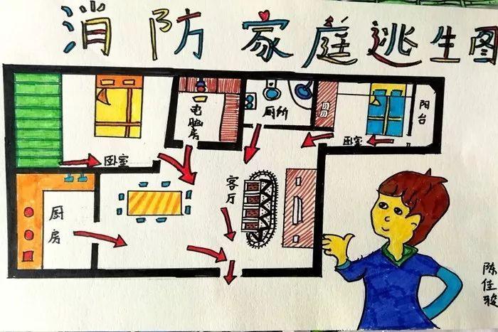 家庭逃生图_潍坊市中小学生家庭消防疏散逃生路线图绘画大赛评选啦!