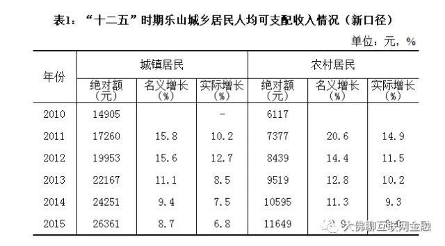 家庭人均年收入多少算贫困_农村人均年收入是多少