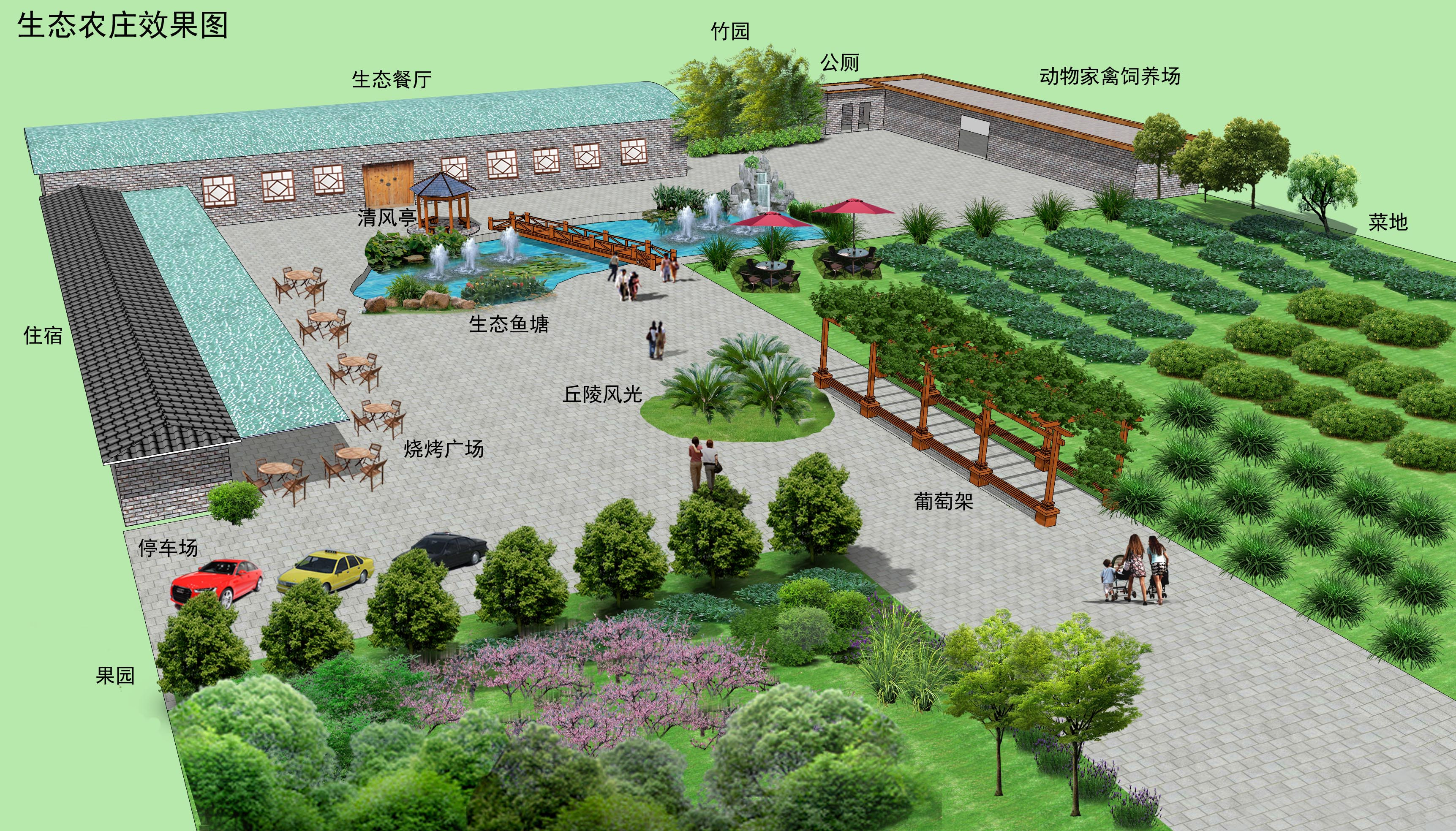生态农庄规划设计图片