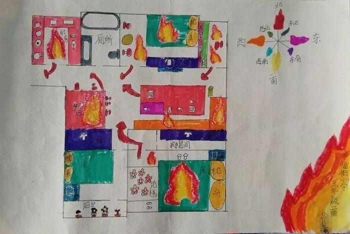 小学简单的家庭逃生图_潍坊市中小学生家庭消防疏散逃生路线图绘画大赛评选啦!