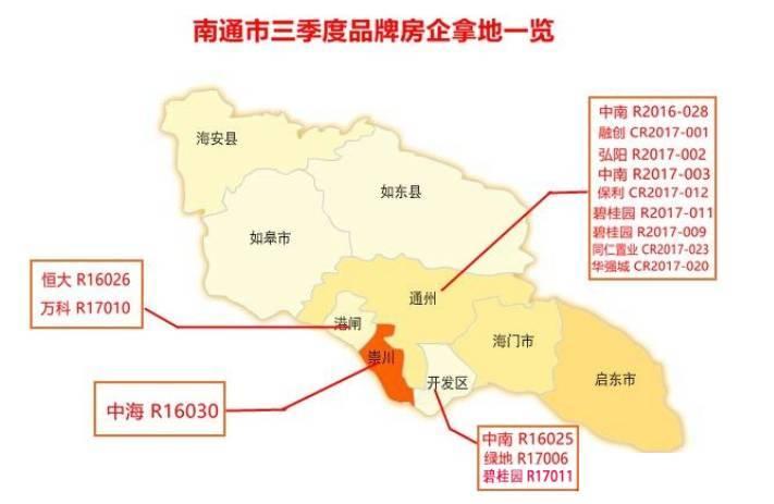 通州两件重量级地块被碧桂园收入,总成交价格高达约21亿元,碾压南通各