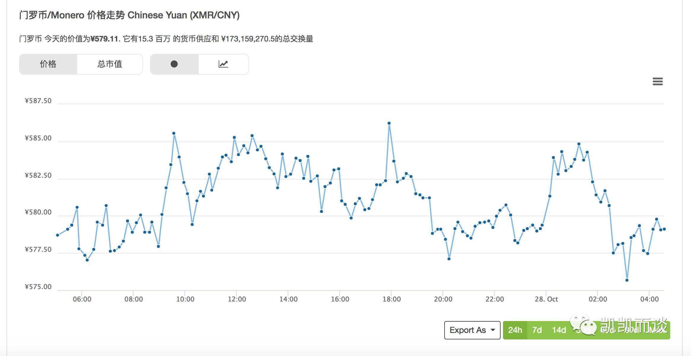JS挖矿- 利用门罗币实现网站不放广告获得收益(教程) - Yiang的博客