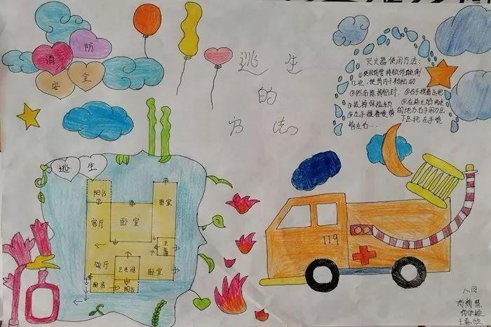 潍坊市中小学生家庭消防疏散逃生路线图绘画大赛评选啦!