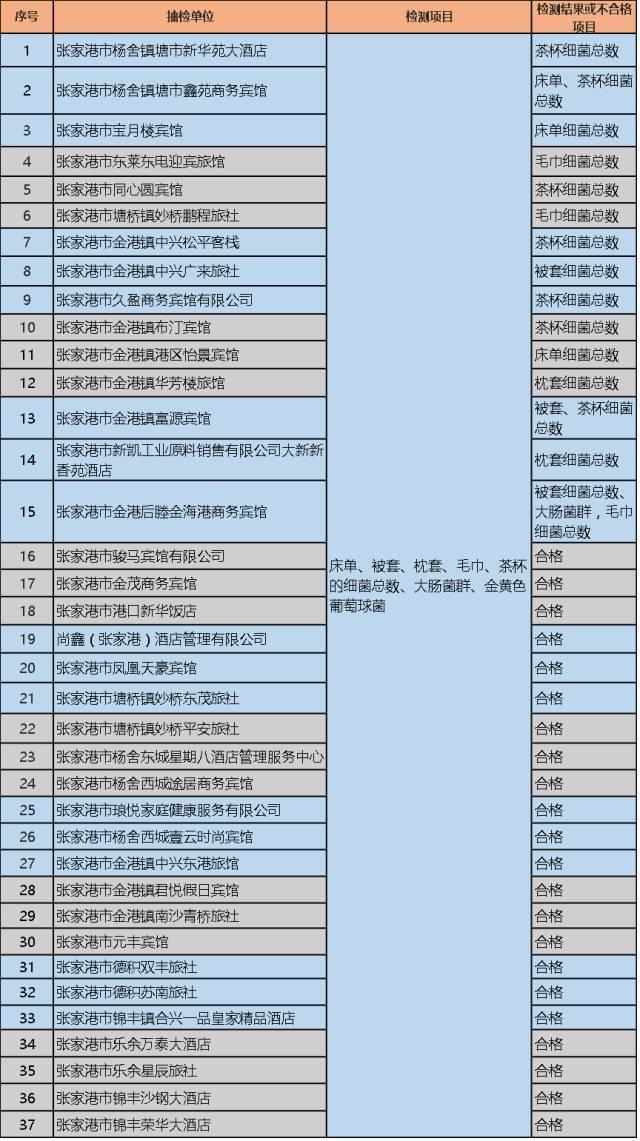 【独家揭秘】桃城警察蜀黍寻找钱包失主的详细历险记