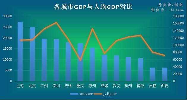 gdp局限性_汶川地震重灾区十年经济发展报告 GDP十年翻3倍