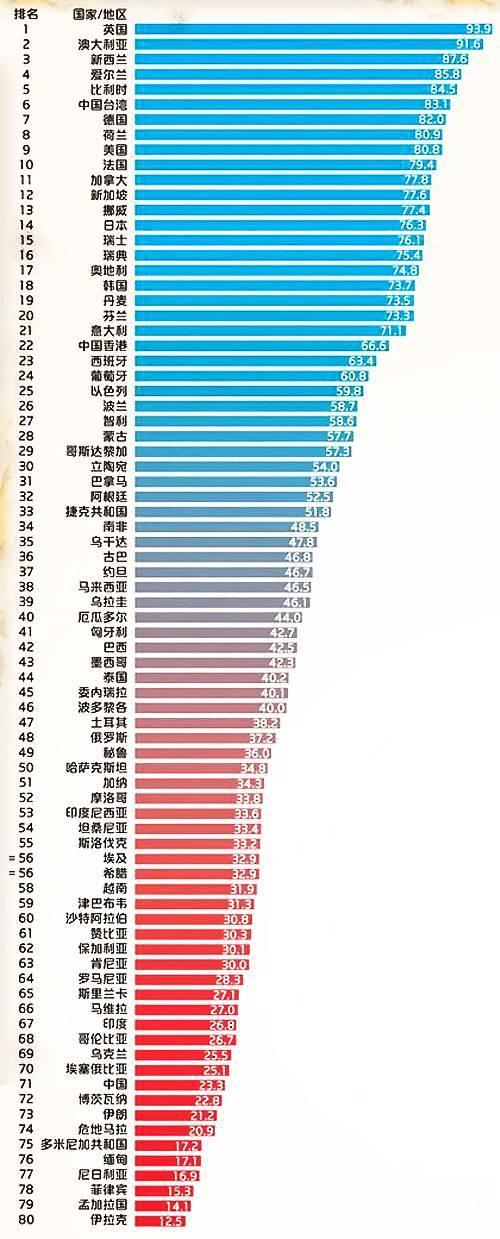 市场降温 2017年北京新房二手房成交量双双降50%