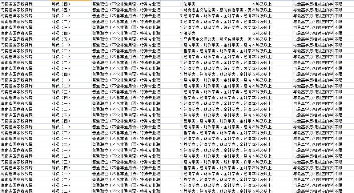 海南省国考_教育 正文  此次国考涉及海南省的职位164个,包括海关,海事,税务等
