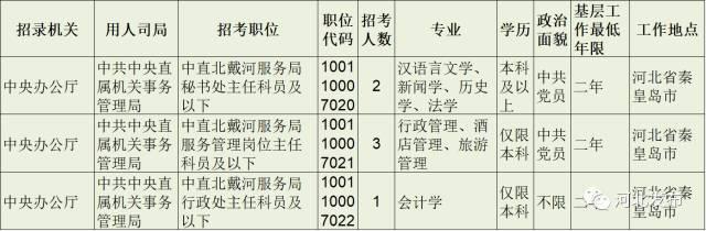图 解  (二 ) 东汉初年诸侯割据系列版图及时局演变图