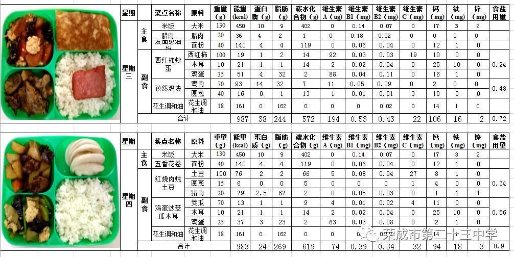 【围观】中小学一周午餐卤菜(2017.10.30-11.3)调料谱台北食谱王图片