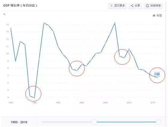 经济总量从世界第十跃升至_凹凸世界金