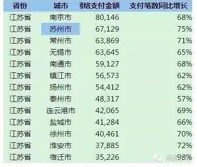 苏州人均收入_苏州人均gdp