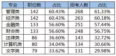 深圳市各区教育主管部门投诉电话汇总,家长们请收下