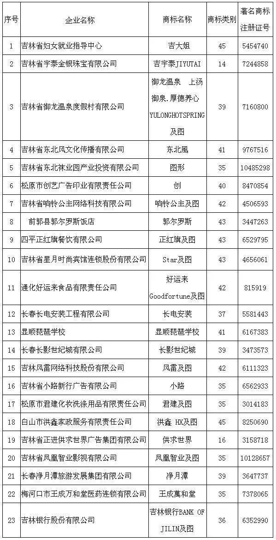 江苏宜居城市大比拼, 苏州、无锡、常州、扬州, 你更喜欢哪一个?
