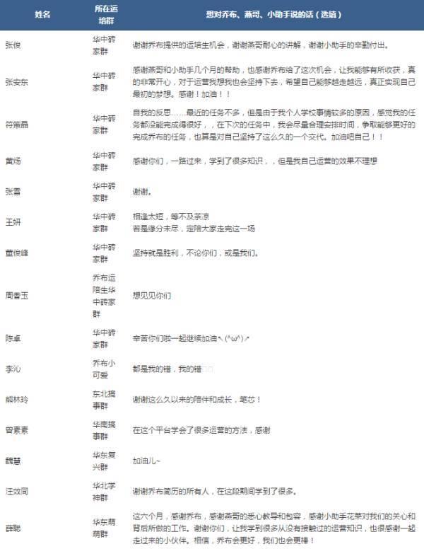 漳州市区6月29日土拍 因无竞买人报名取消!