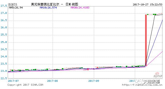 靖边县第三期租赁型保障房共有产权类交房通告