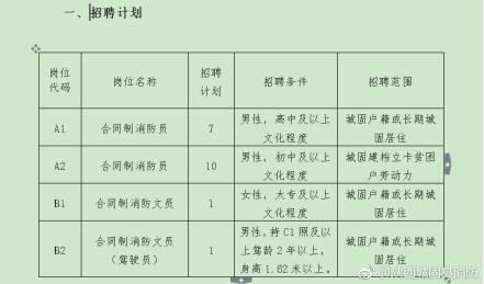 坎坷夫妻刘涛王珂在这儿字里行间戏里戏外诠释了他们的爱情