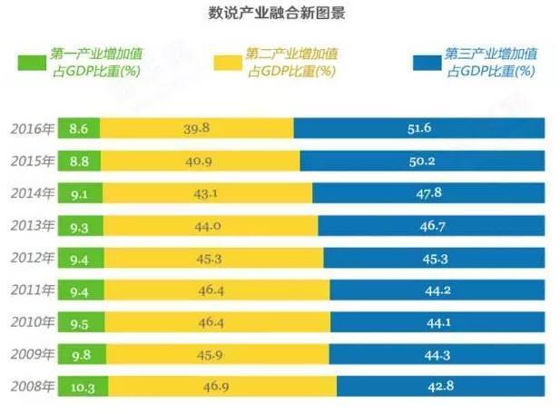 GDP对普通民众_房价涨幅 GDP排名 城市吸引力 快来看看这些成绩单