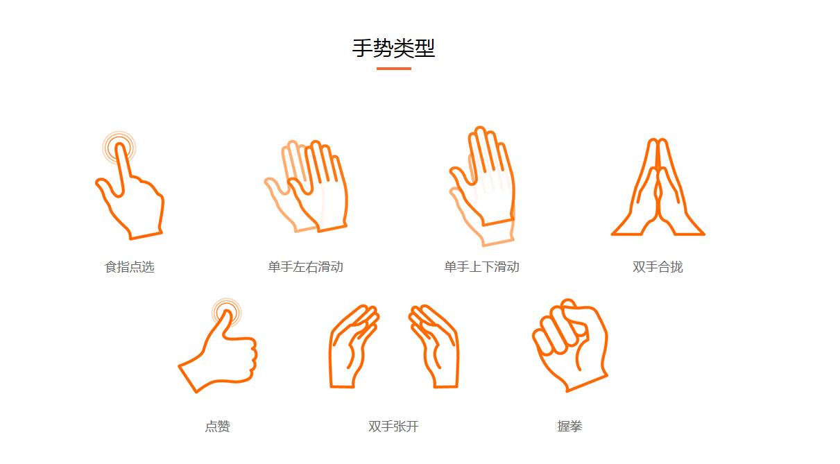 手势识别交互,用手指触控未来