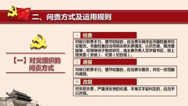 中国石化贯彻落实《中国共产党问责条例》实施办法(试行)第一讲