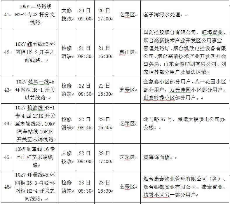 "ADAYO华阳集团官方微信公众号""公司公告""栏目启用"