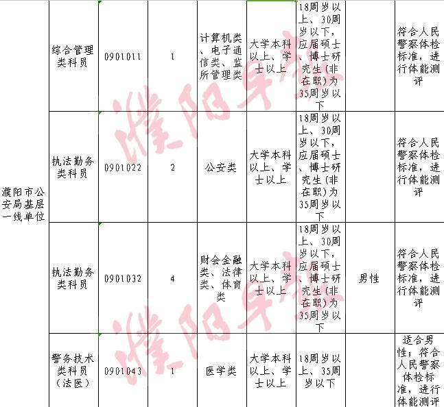 【最新活动】巫妖觉醒魂石限时尊享 高级宝物礼包特惠发售