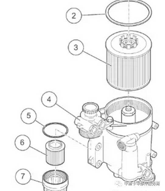 从燃油服务中心(1)拉出加热元件(3)图片
