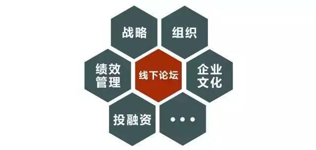 王健林和王思聪终于在黑清华和北大这条路上达成了共识!