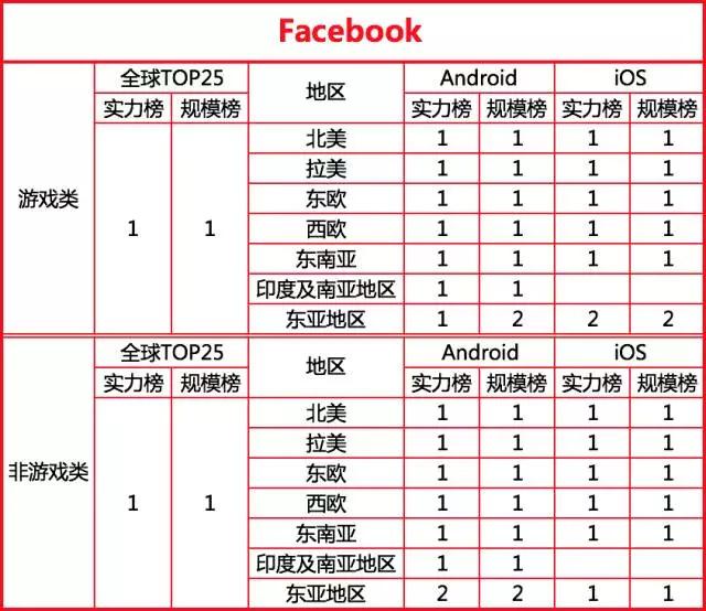 手机广告排行_小米手机广告收入达到23亿,手机终端排名第一