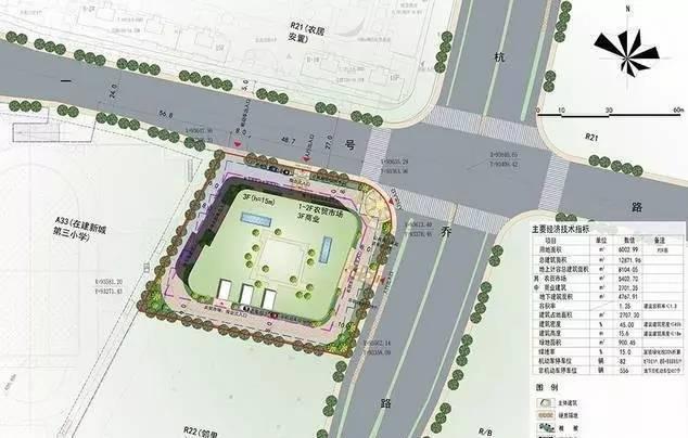臨平新城翁梅地塊農貿綜合體工程圖片