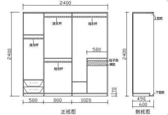 2 衣柜内部结构类型 a,直型衣橱的结构 3 衣柜的常规尺寸应该注意