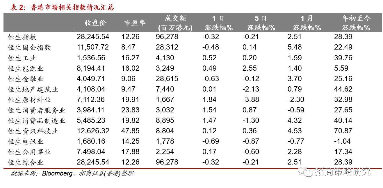 【招商研究】每日复盘与晨会精要(1031):市场需要新热点激发上行冲关动力