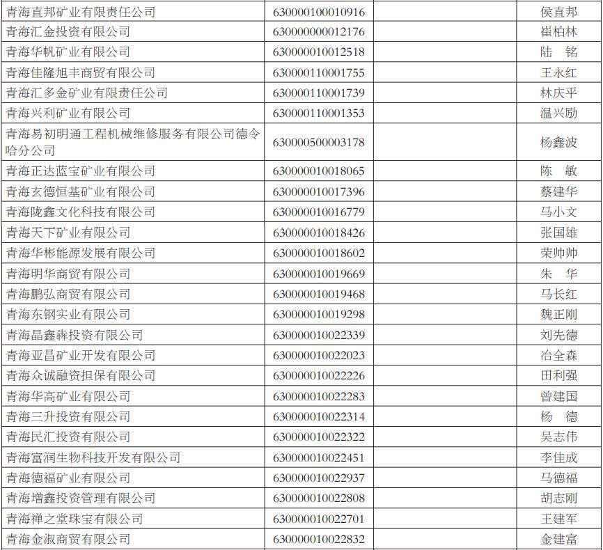 北京明后天将迎高温天气 气象局发布蓝色预警(图)