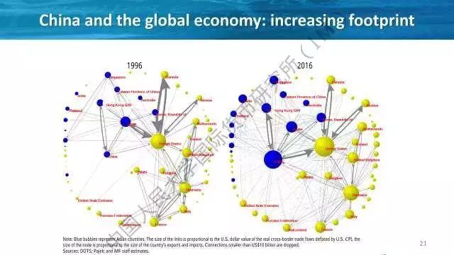 北京市2017年经济总量_北京市2035年规划图