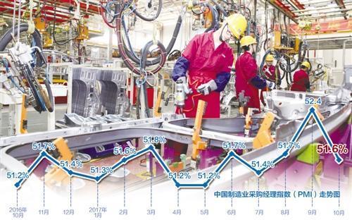 制造业和非制造业PMI双双呈现降势,宏观经济仍有望保持平稳运行