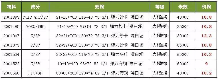 中国五十六个民族大观园十今天介绍六个民族中穿鱼皮服装哪个民族