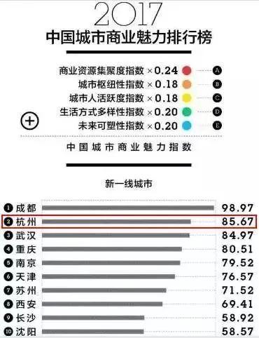 [会议通知]中华医学会2018全国神经肿瘤学术大会 | 4月12-14日郑州