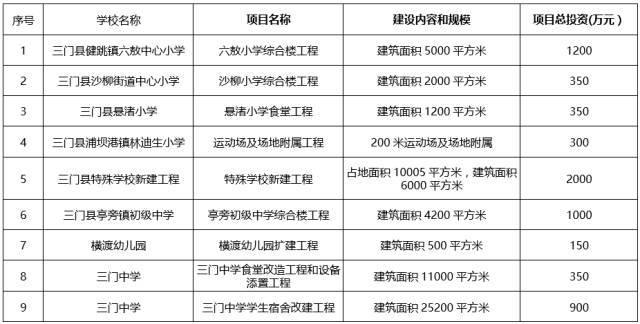 【溧阳站】11月22-23日第67期 《餐饮酒店5+1薪酬绩效考核体系》总裁班