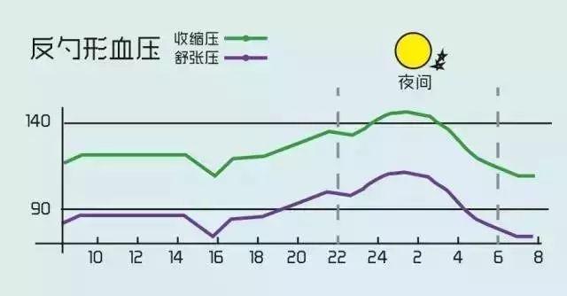 11日至14日渭南全市天气晴好 农民兄弟抓紧夏收