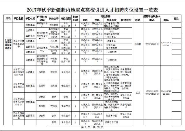 """河北省检察院机关各党支部召开增强""""四个意识""""专题组织生活会迎""""七一"""""""
