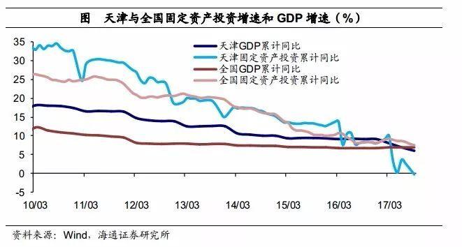 社消超gdp_武汉首季GDP同比增长7 社消总额超1313亿