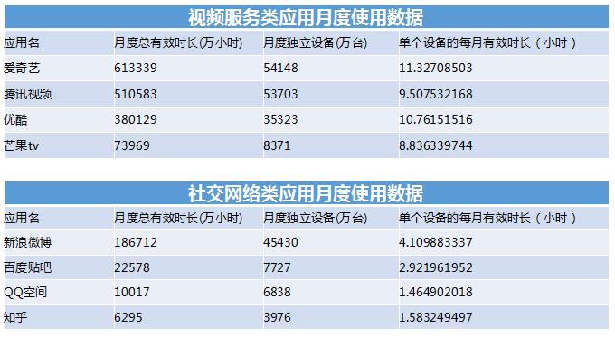 量子链Qtum帅初:2-3年内99%的token会归零 区块链终究会颠覆苹果应用商店