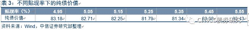 隆基转债(113015)发行定价报告――关注上市价格 判断是否介入