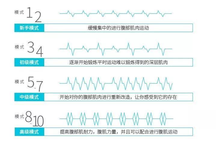 全了!2018河南新春庙会,灯会大盘点!超级实用!